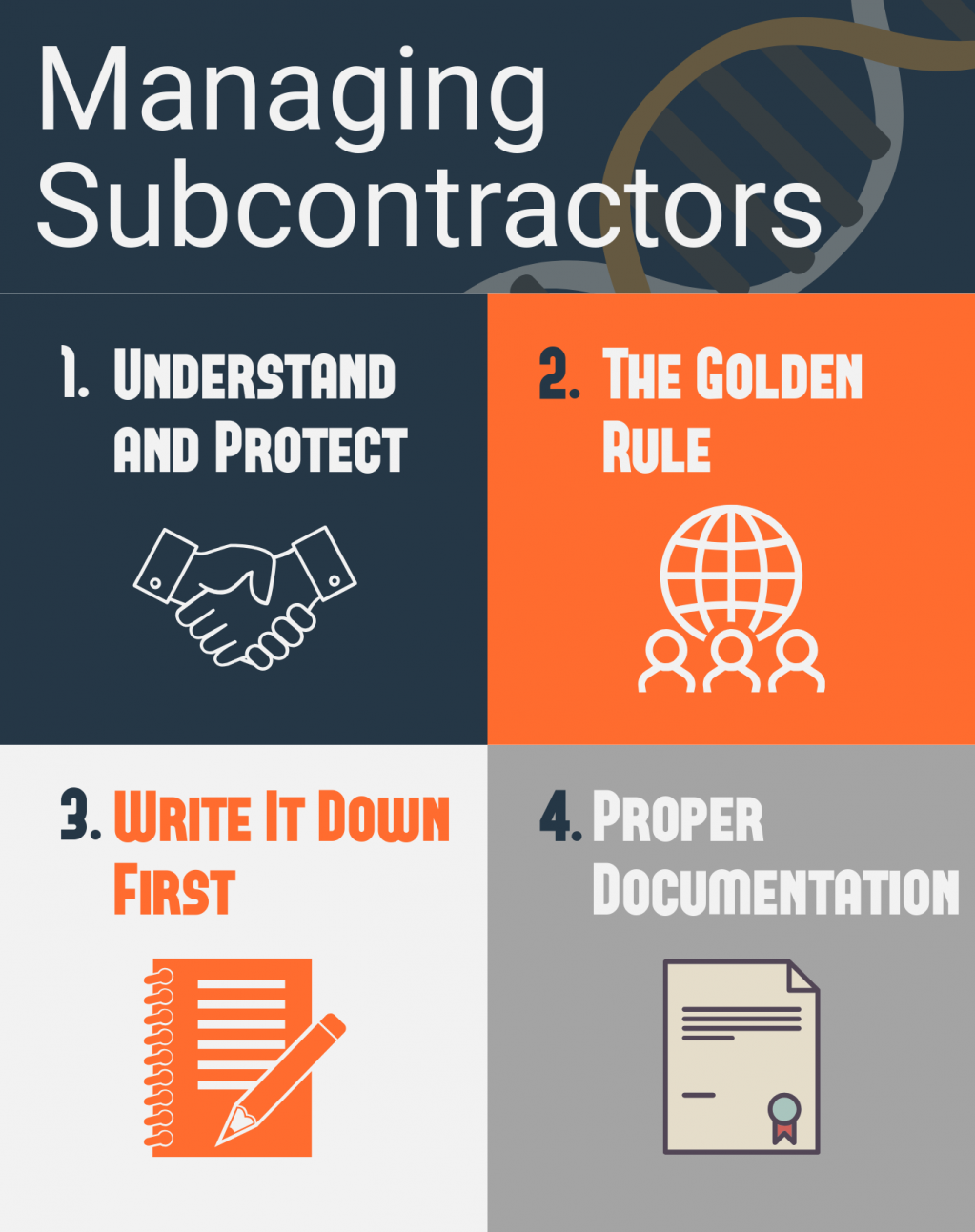 managing subcontractors infographic